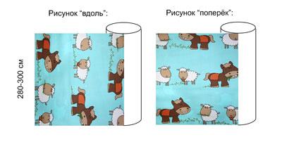направление рисунка на ткани